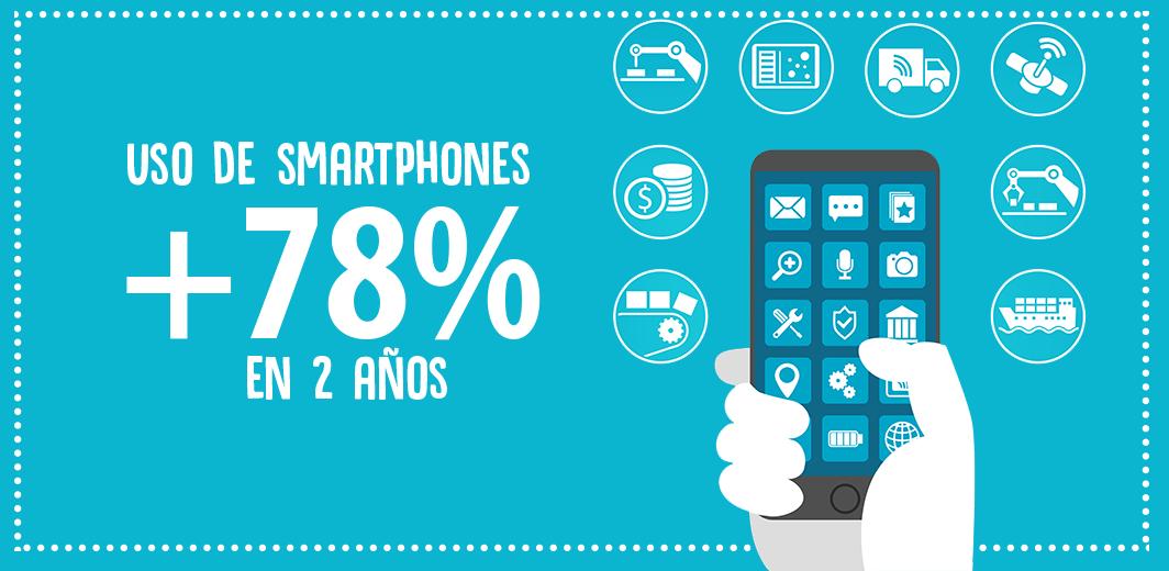 Datos uso smartphones