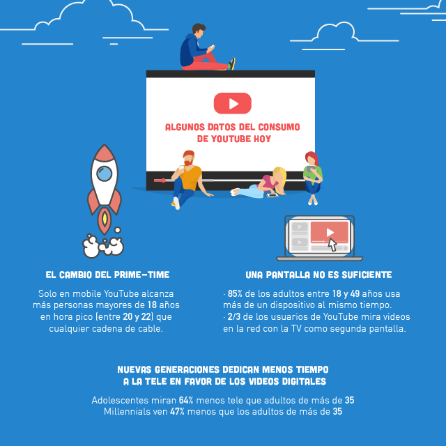 miniinfografia-datos-youtube